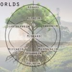 The 9 Worlds According to Norse Mythology